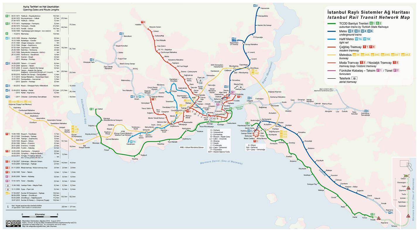 Istanbul Subway Map 2015.Rail Transport